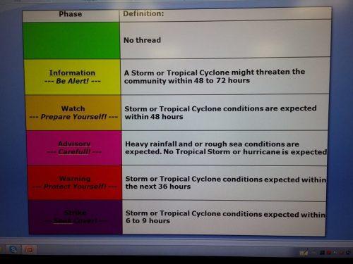 tropical-storm-matthew