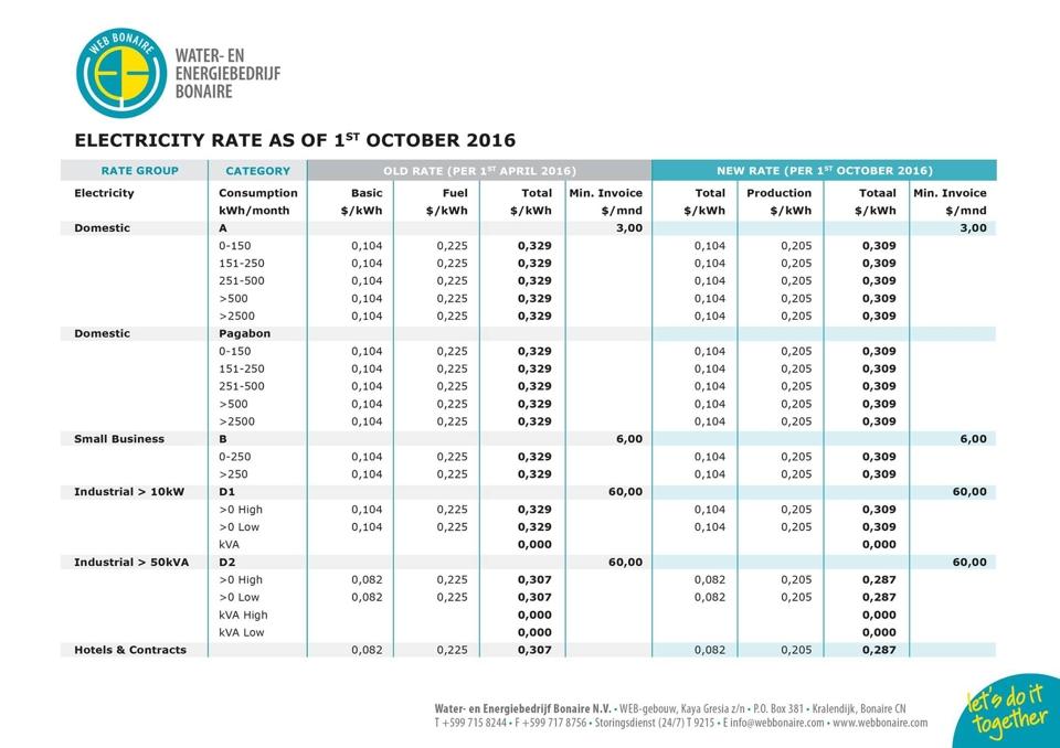 web-tarieven-1-oct-2016