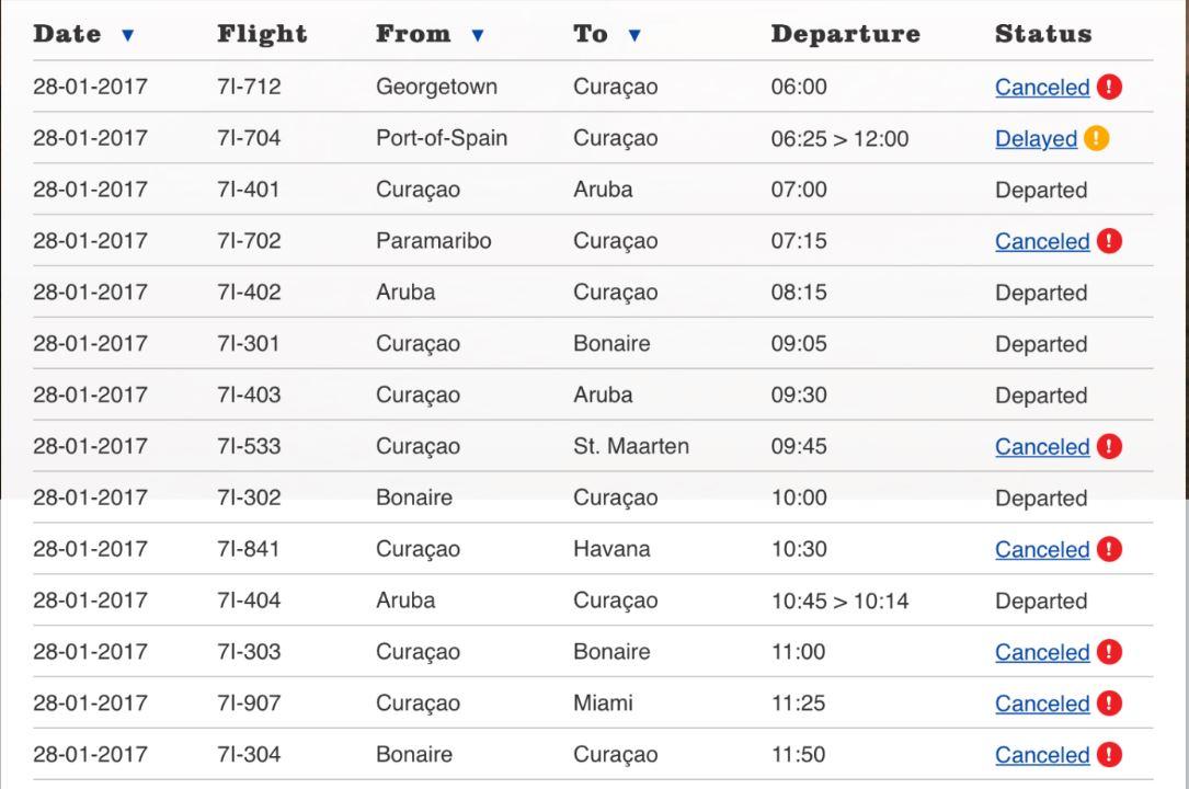Insel Air annuleert alle vluchten naar buitenland.