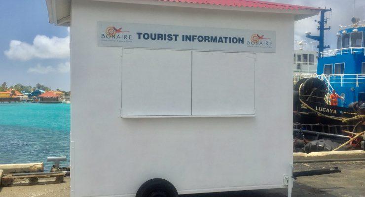 TCB: Ontwerp onze informatiestand