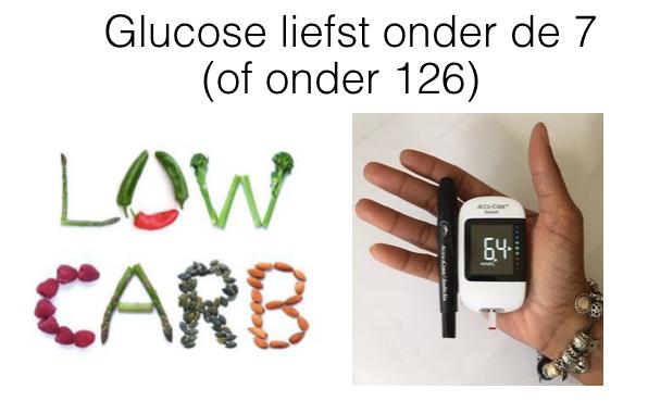 Gezonde voeding bij diabetes