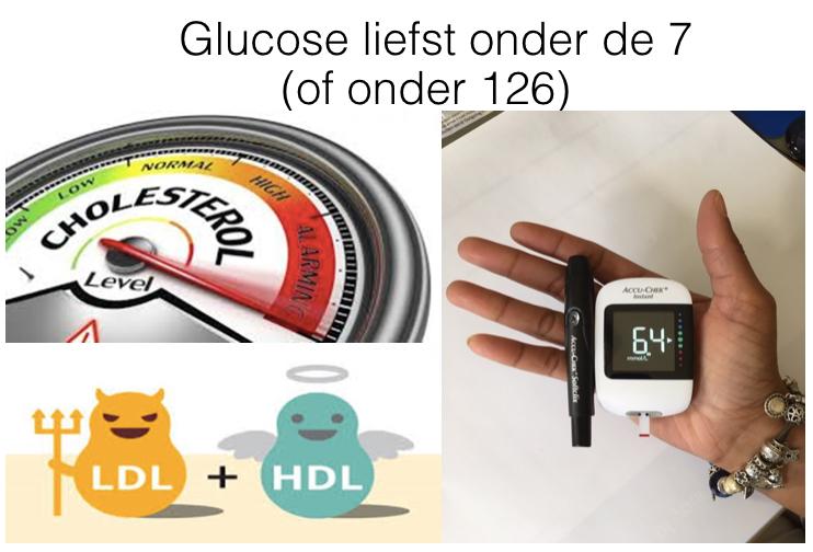Meten is weten (deel 3: over cholesterol)