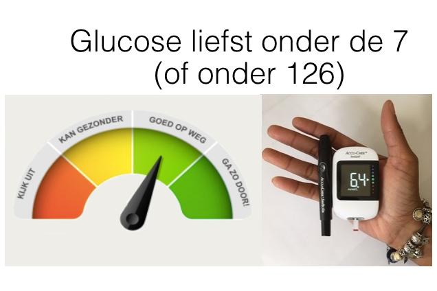 Gecombineerde leefstijlinterventie (GLI) kan goed werken voor mensen met diabetes!