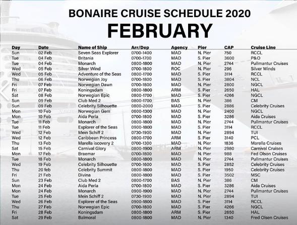 Cruiseship schema voor februari 2020