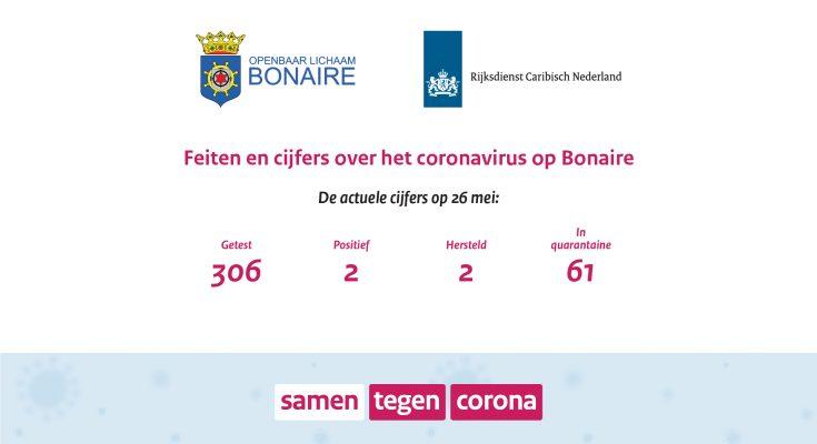 Cijfers coronavirus 26 mei 2020