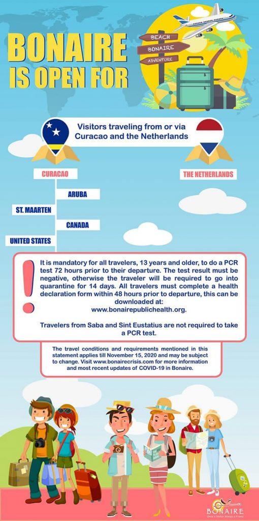 Nieuwe regels voor reizen naar Bonaire
