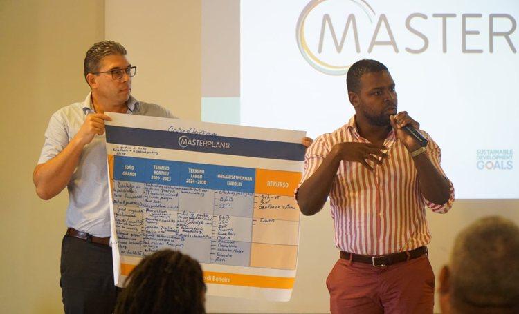 Presentatie Masterplan 2030 Bonaire opnieuw uitgesteld