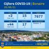 Weer twee Covidbesmettingen erbij op Bonaire