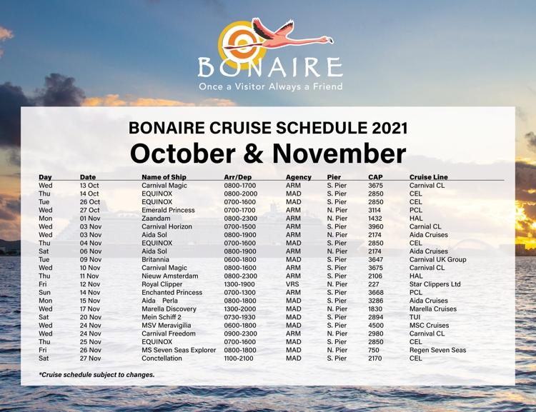 Cruise schema oktober en november 2021